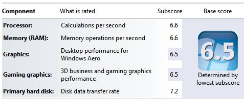 Windows Experience Index results, before